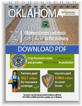 Download Oklahoma Crop Insurance Fact Sheet | Town & Country Agribusiness